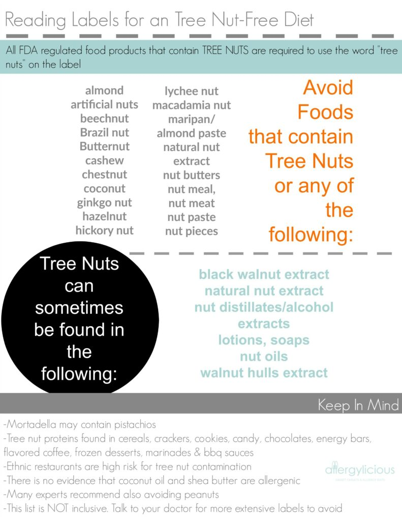 Food allergies- Tree nut guide