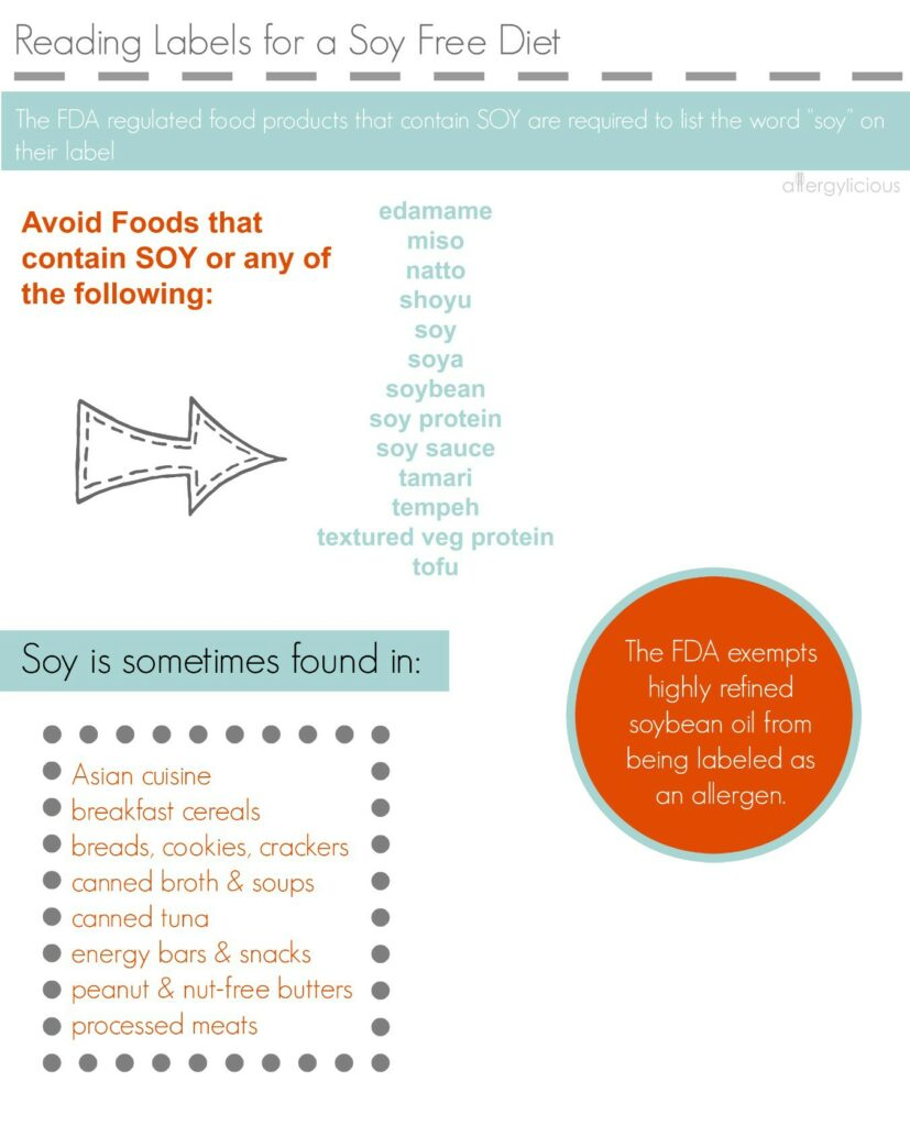 Reading labels for Soy Free diet